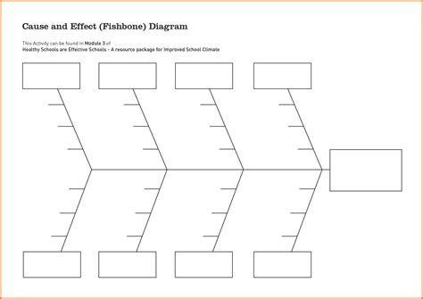 template for fishbone diagram cause and effect diagram templatereference letters words