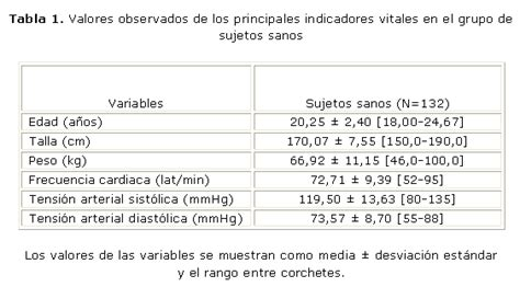 tabla de acuerdos salariales la mayora de los gremios frecuencia cardiaca en la bipedestaci 243 n activa inmediata