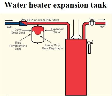 marathon water heater wiring diagram mr heater wiring