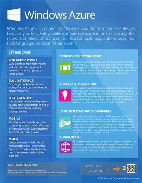 learning microsoft azure storage build large scale real world apps by effectively planning deploying and implementing azure storage solutions books windows azure datasheet