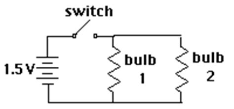 series parallel circuits experiment physics experiment ohm s