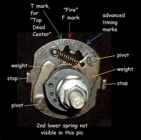 harley dyna wiring diagram harley dyna engine elsavadorla