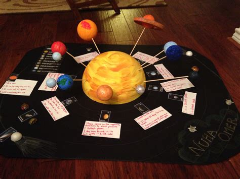 25 best ideas about solar system room on pinterest solar system project for 6th grade www pixshark com