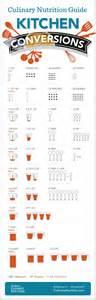 25 best ideas about kitchen measurement conversions on