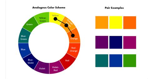 analogous color scheme exles analogous color scheme home design
