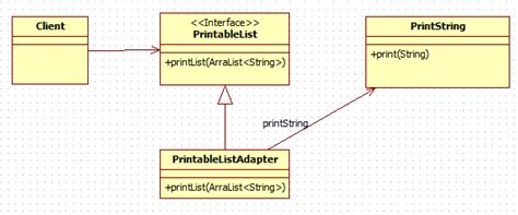 java pattern matcher library adapter design pattern in java java2blog
