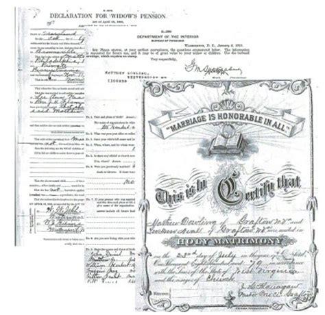Are Birth Dates Records Finding Birth Records Familytree