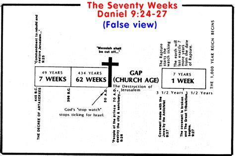 Seventy Weeks prophecy of seventy weeks shops