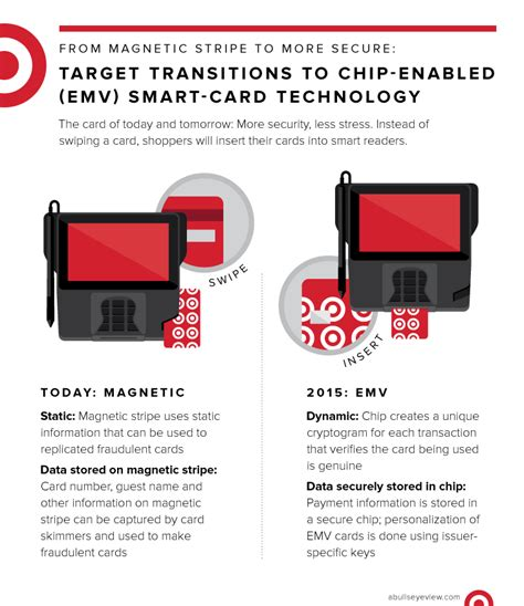 Can You Return Gift Cards To Target - photo cards target 100 images buy and send target gift cards gyft target thank