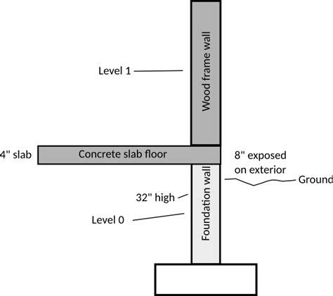 Second Floor Slab Thickness by Sweet Home 3d Forum View Thread How Can The Floor Be