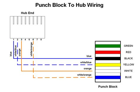 110 punch wiring diagram 110 get free image about