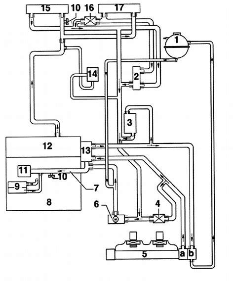 2000 jetta vr6 coolant hose diagram vr6 coolant system diagram