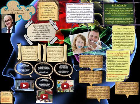 bandura y la teora aprendizaje social experimento teoria aprendizaje social albert bandura albert