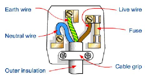 wire type for evaporative cooler wire wiring diagram and