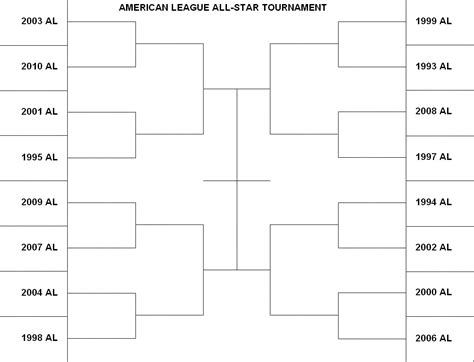 tournament layout template softball tournament brackets template 12 team bracket template