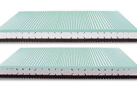 materasso aquacell materasso memory aquacell materassi molteni