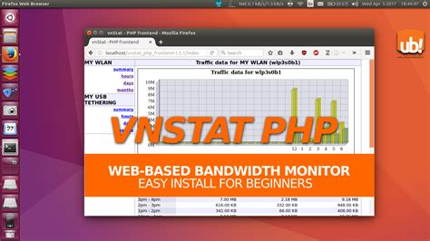 ubuntu server tutorial for beginners install vnstat php on ubuntu desktop for beginners