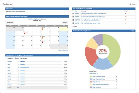 Jira Project Management Template Jira Core Dashboard Your Project Status At A Glance