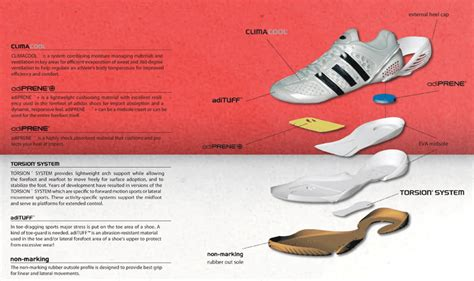 adidas mittenium fast reviews