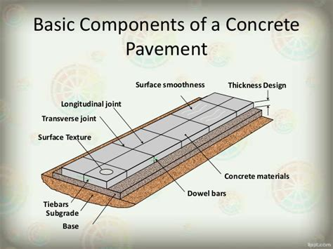 Different Types Of House Foundations by Construction Of Cement Concrete Road