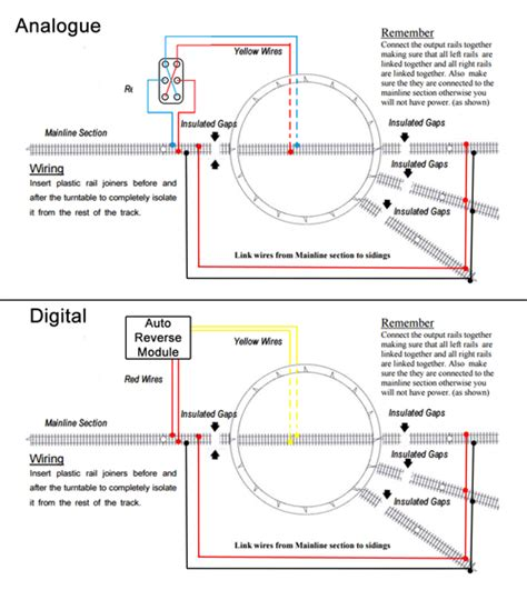 hornby turntable wiring diagram 31 wiring diagram images