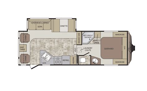 Cougar Floor Plans | keystone cougar fifth wheel chilhowee rv center greater