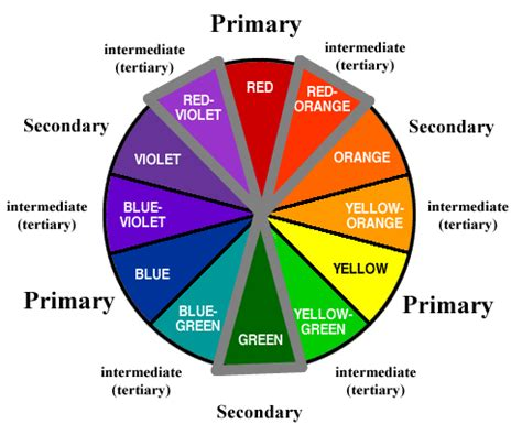 what is reds complementary color freedom s orator complementary colours