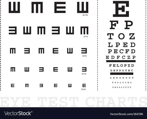 eye test snellen eye test charts royalty free vector image