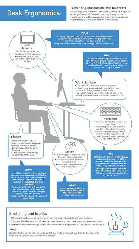 ergonomic work desk setup desk ergonomics correct setup diagram infographic pdf
