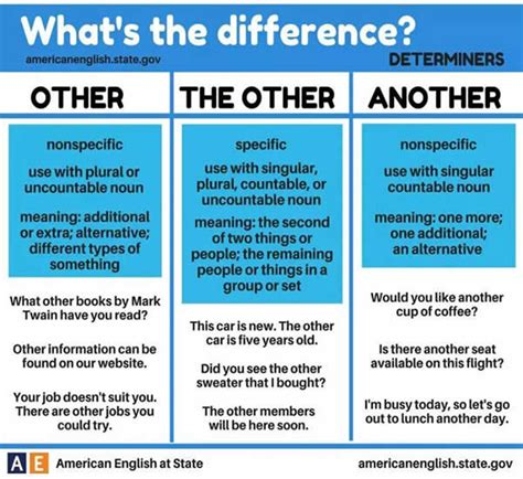 The Other what are the differences between other the other and