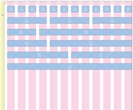 12 Column Grid Template by Bootstrap Illustrator Template