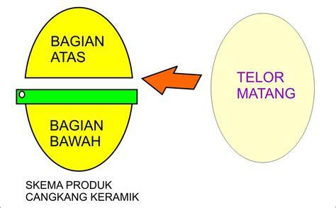 Telor Paskah 2 by Puri Panen Jual Keramik Tempat Telur Paskah Made