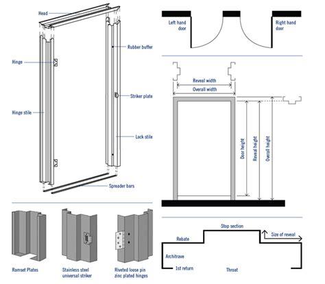 Door Components by Door Frame Components Of A Door Frame