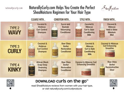 Hair Products For 4c Hair Type by Where To Buy Shea Moisture In The Uk Afrodeity