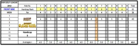 scorecard template free excel spreadsheets help free golf scorecard spreadsheet