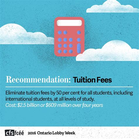 Of Alberta Mba Fees For International Students by Canadian Federation Of Students Ontario Lobby Week 2016