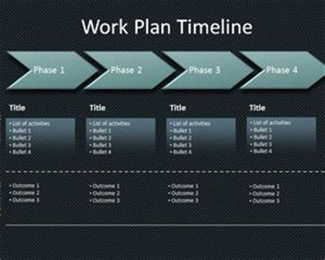 workplan timeline powerpoint template free powerpoint