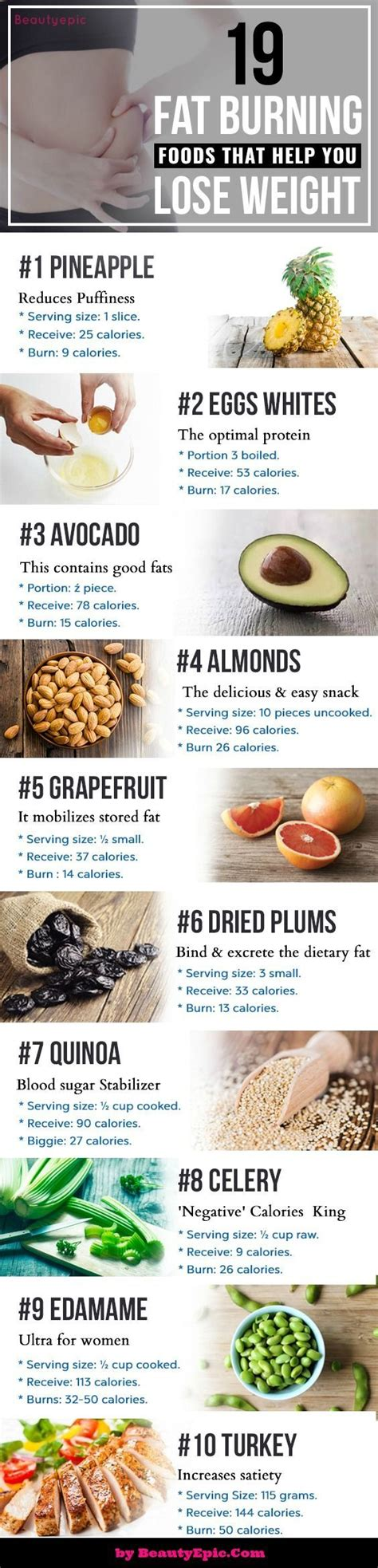 healthy fats help weight loss 25 best ideas about diet on diet foods