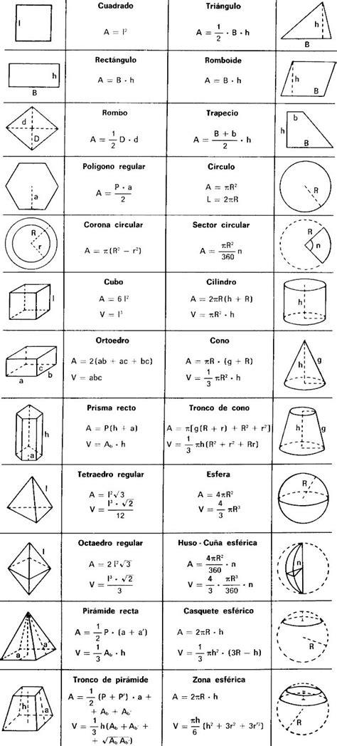 figuras geometricas matematica 17 mejores ideas sobre formulas figuras geometricas en