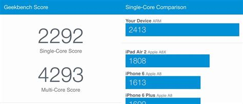 iphone  test iphone  geekbench speed test schneller