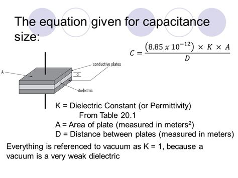 capacitor permittivity equation introduction to capacitors ppt