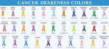 what is the color for lung cancer help us find a cure for every shade of cancer asian fund