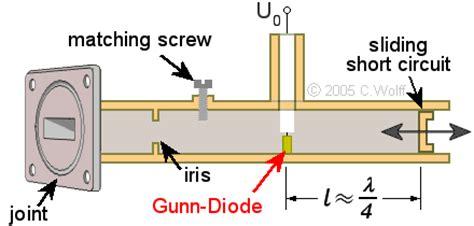 gunn diode schematic electron ics gunn diode