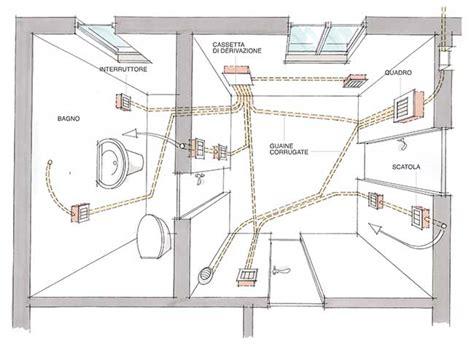 impianto elettrico casa schema impianto elettrico fai da te guida illustrata