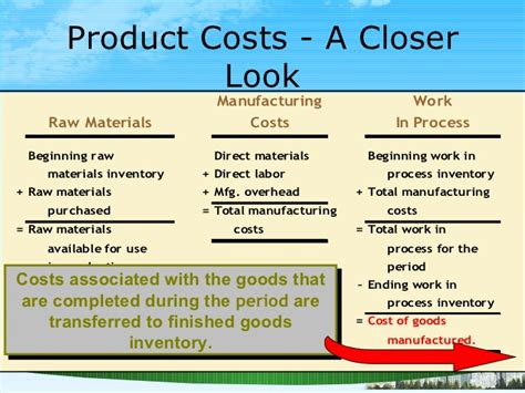 Material Management Ppt For Mba by Manufacturing Cost Accounting Ppt Mba Finance