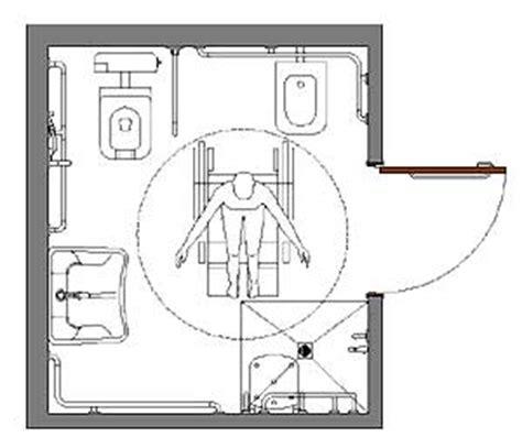 dimensioni bagni per disabili bagni disabili organizzazione dello spazio disabili
