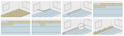 laminaat laten leggen ikea laminaat leggen met de juiste tips een eenvoudige klus