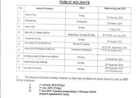 public holidays 2016 with calendar government gazetted list of gazetted public optional holidays in pakistan 2016
