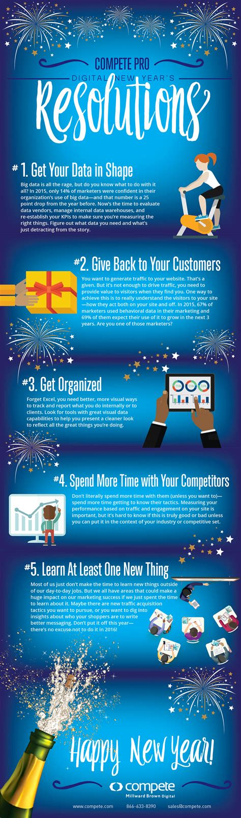 6 new year s facts for 2016 inforgraphic happy new year 2016 quotes and infographic valuewalk