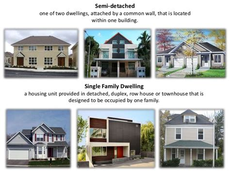 types of houses types of house